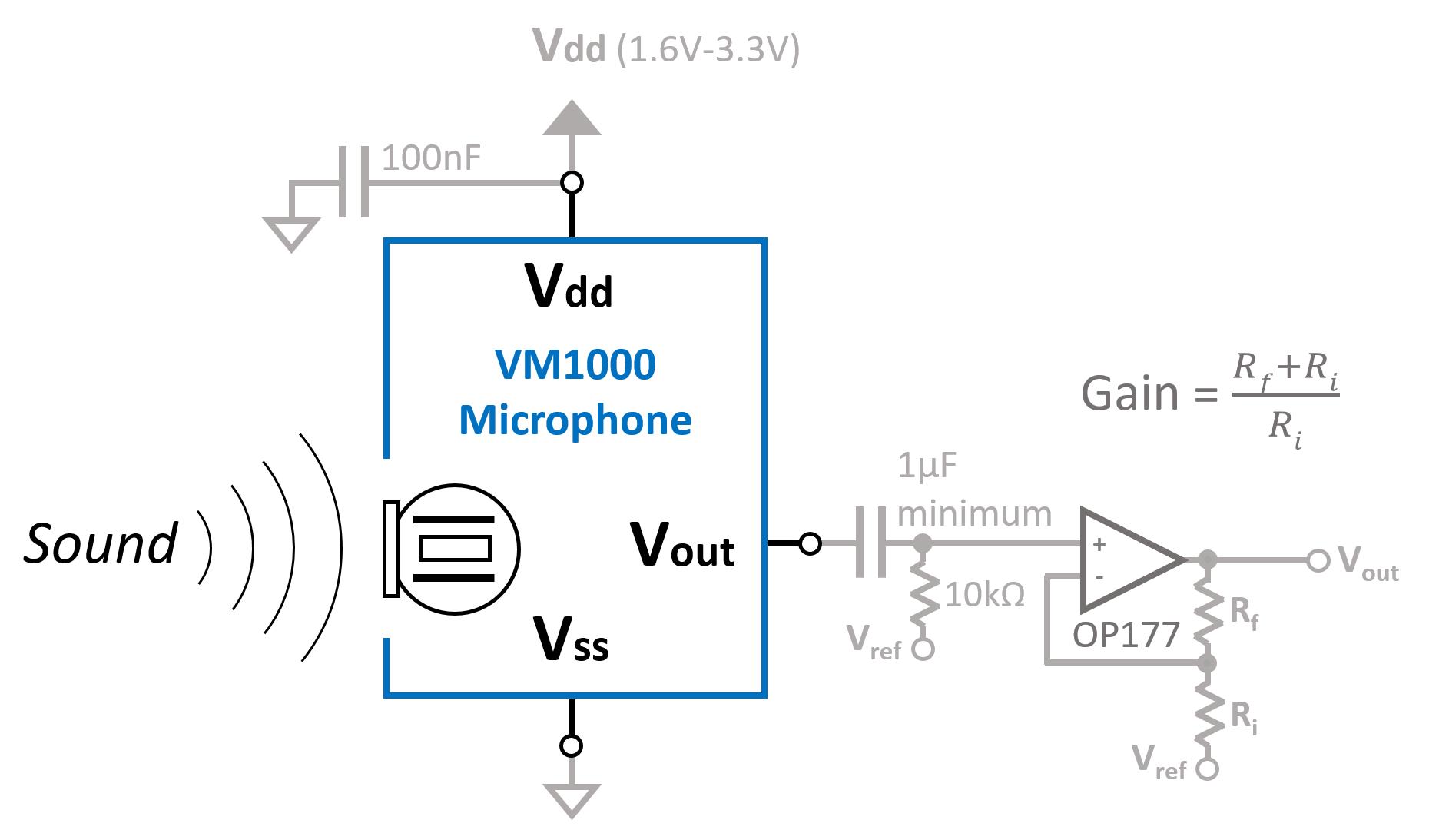 12,如何选择高信噪比麦克风的运放?     13,模拟麦克风怎么接?